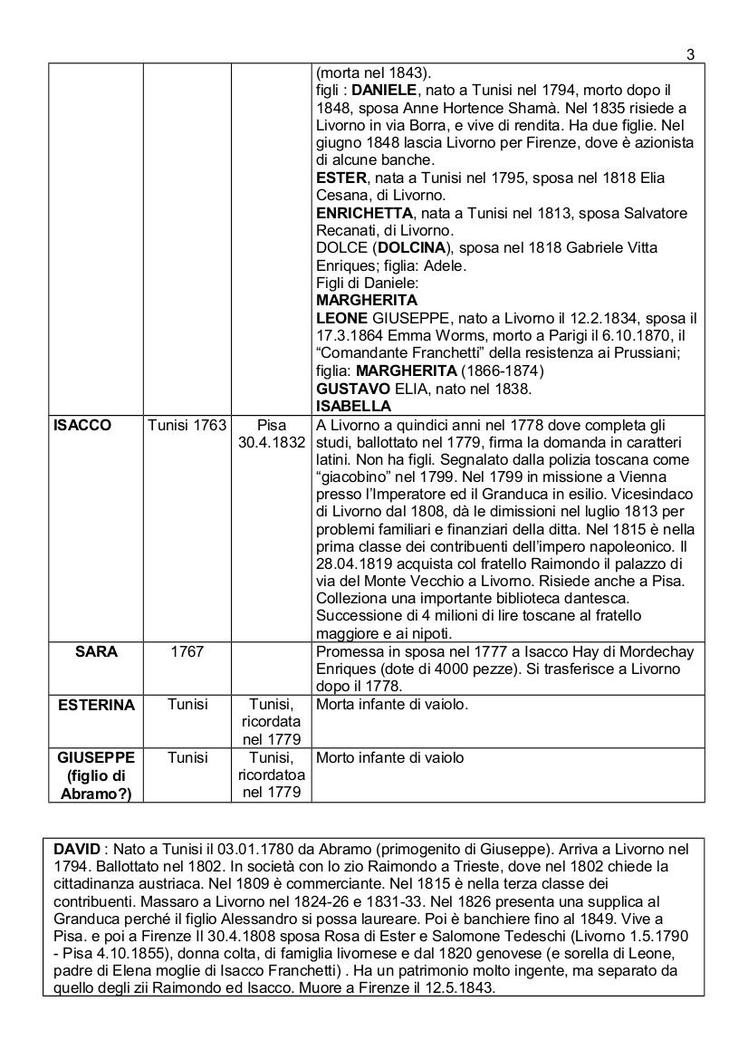 Albero genealogico Franchetti_agg17apr2016_3
