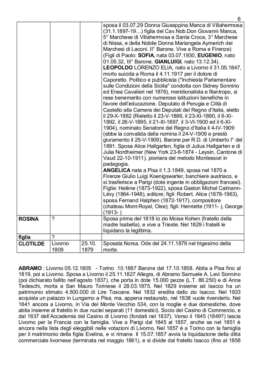 Albero genealogico Franchetti_agg17apr2016_6